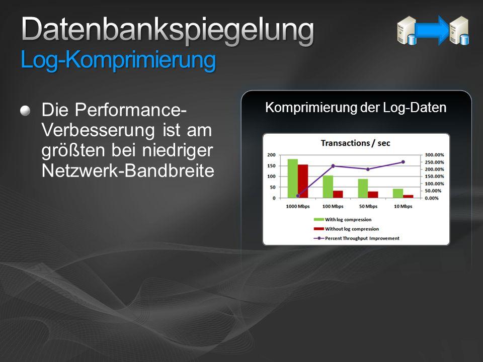 Die Performance- Verbesserung ist am größten bei niedriger Netzwerk-Bandbreite Komprimierung der Log-Daten