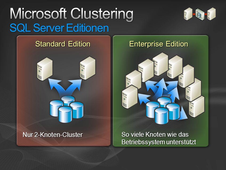 Standard Edition Enterprise Edition Nur 2-Knoten-Cluster So viele Knoten wie das Betriebssystem unterstützt