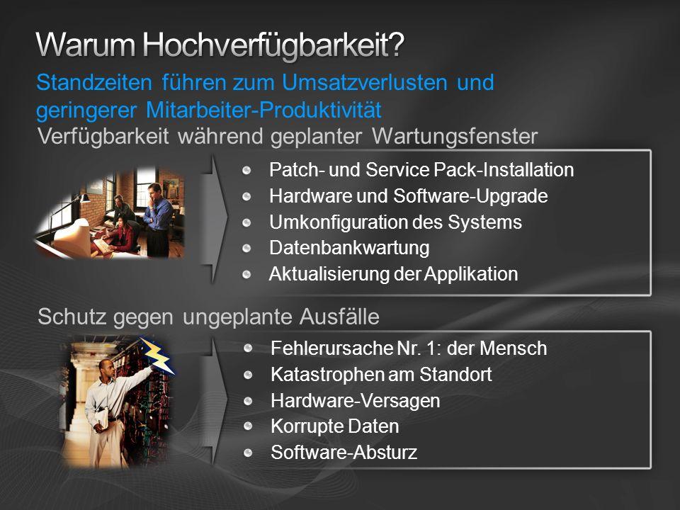Patch- und Service Pack-Installation Hardware und Software-Upgrade Umkonfiguration des Systems Datenbankwartung Aktualisierung der Applikation Fehleru
