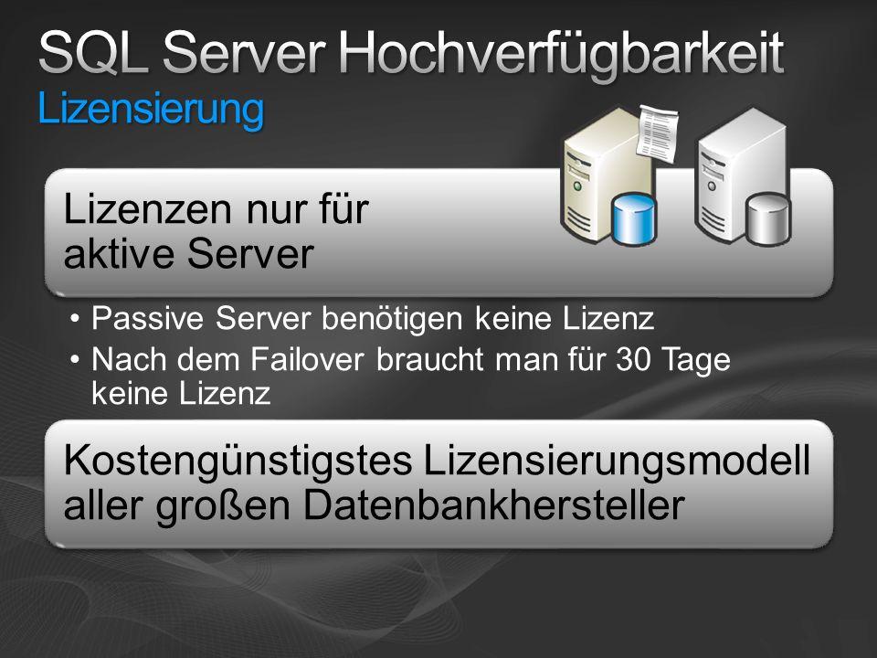 Lizenzen nur für aktive Server Passive Server benötigen keine Lizenz Nach dem Failover braucht man für 30 Tage keine Lizenz Kostengünstigstes Lizensie