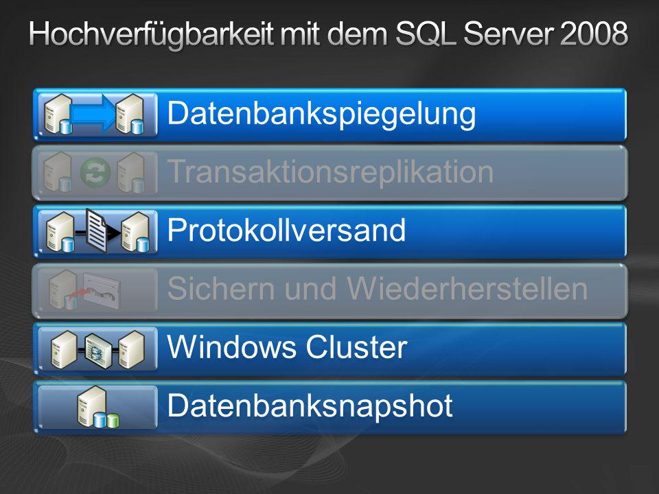 Datenbankspiegelung Transaktionsreplikation Protokollversand Sichern und Wiederherstellen Windows Cluster Datenbanksnapshot
