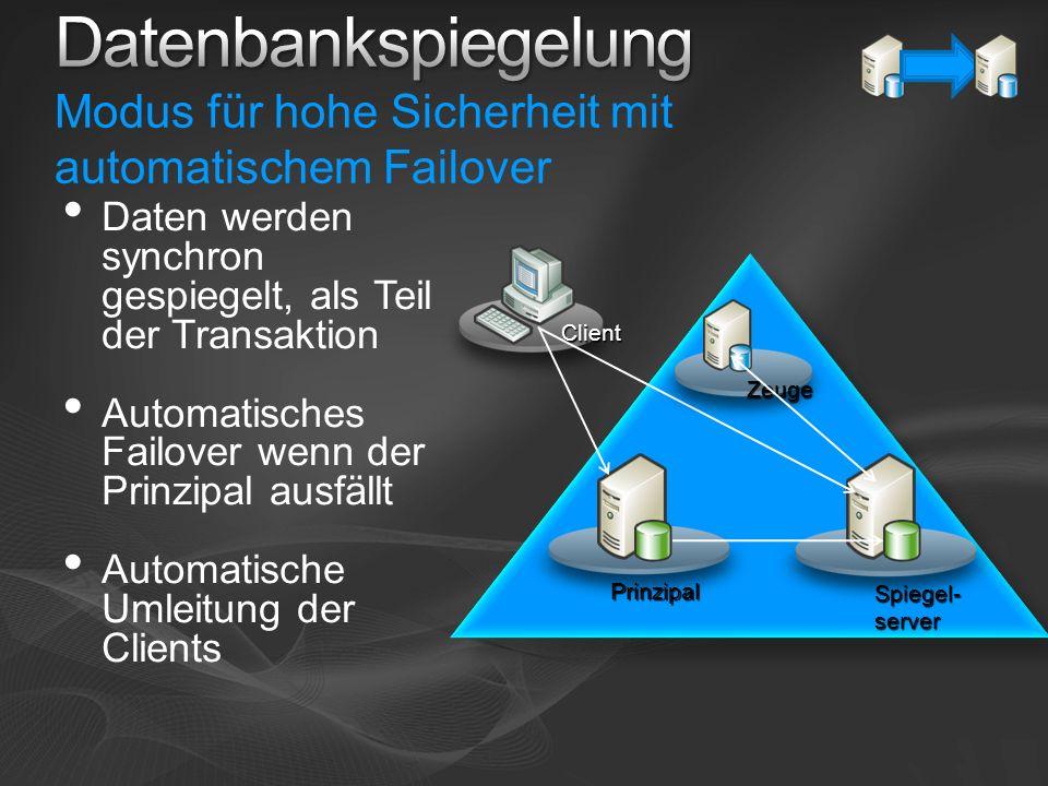 Prinzipal Spiegel- server Client Daten werden synchron gespiegelt, als Teil der Transaktion Automatisches Failover wenn der Prinzipal ausfällt Automat