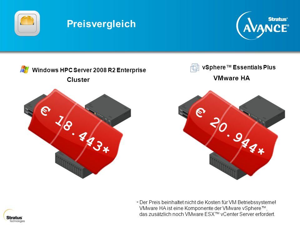 * Der Preis beinhaltet nicht die Kosten für VM Betriebssysteme! VMware HA ist eine Komponente der VMware vSphere, das zusätzlich noch VMware ESX vCent
