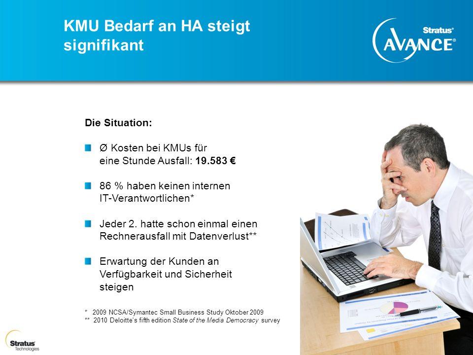 KMU Bedarf an HA steigt signifikant Die Situation: Ø Kosten bei KMUs für eine Stunde Ausfall: 19.583 86 % haben keinen internen IT-Verantwortlichen* J