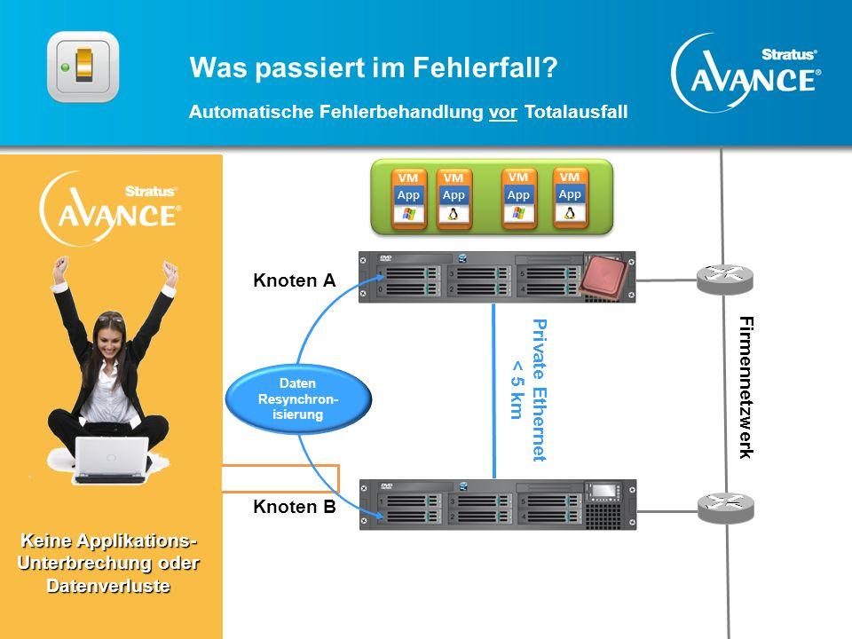 Fehler Beispiele Storage Firmware Festplatte Memory NIC Onboard Storage Controller Network switch LAN Kabel Lüfter Raid Controller Interne Verbindunge