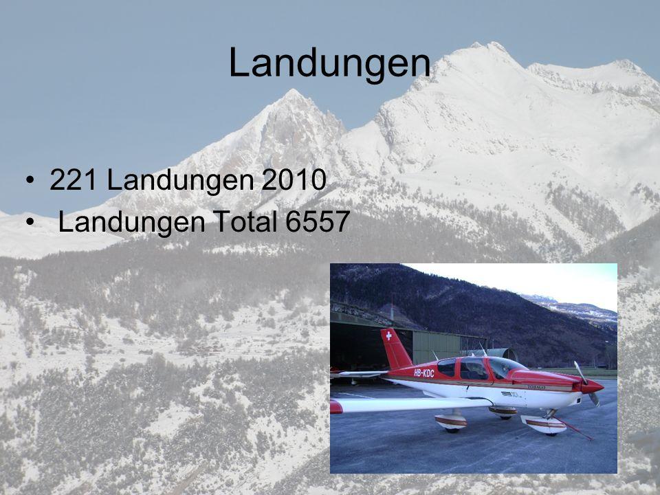 Landungen 221 Landungen 2010 Landungen Total 6557