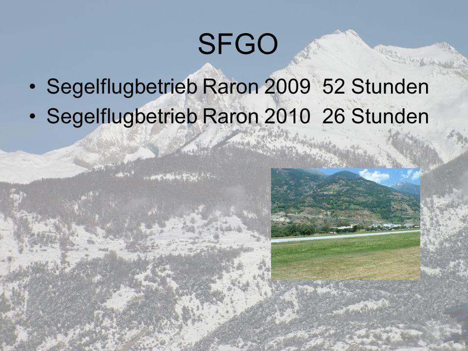 SFGO Segelflugbetrieb Raron 2009 52 Stunden Segelflugbetrieb Raron 2010 26 Stunden