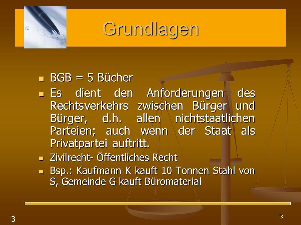 3 Grundlagen BGB = 5 Bücher BGB = 5 Bücher Es dient den Anforderungen des Rechtsverkehrs zwischen Bürger und Bürger, d.h. allen nichtstaatlichen Parte