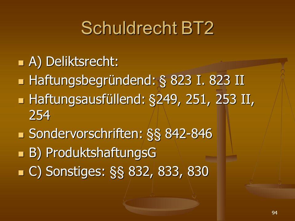Schuldrecht BT2 A) Deliktsrecht: A) Deliktsrecht: Haftungsbegründend: § 823 I. 823 II Haftungsbegründend: § 823 I. 823 II Haftungsausfüllend: §249, 25
