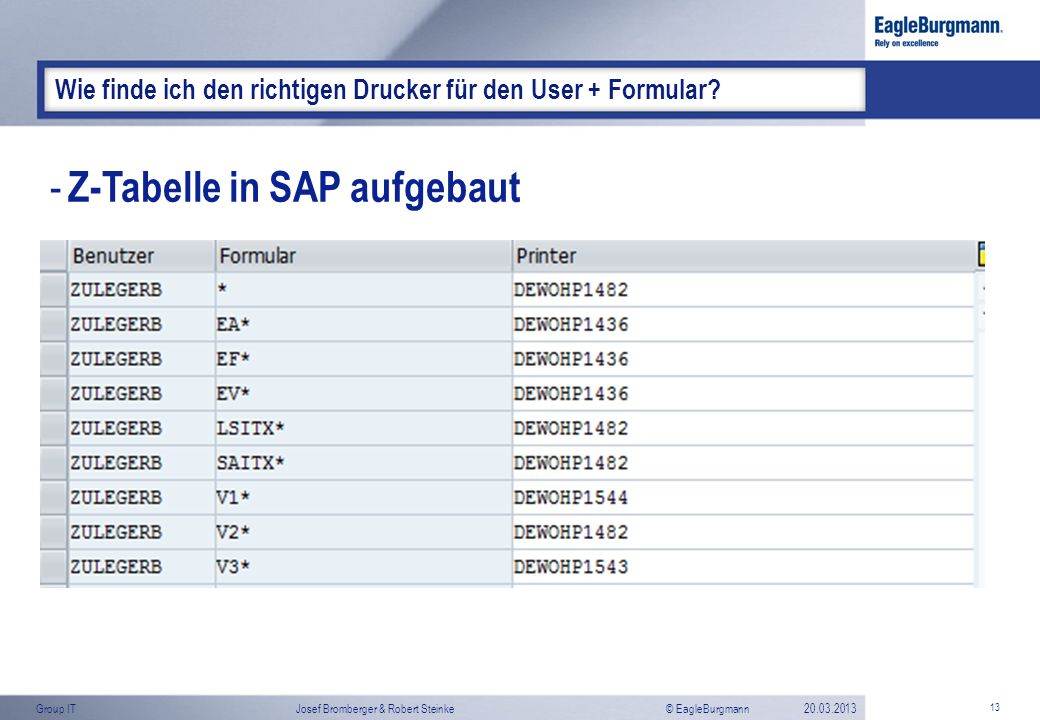 © EagleBurgmannGroup ITJosef Bromberger & Robert Steinke20.03.2013 13 Wie finde ich den richtigen Drucker für den User + Formular? - Z-Tabelle in SAP
