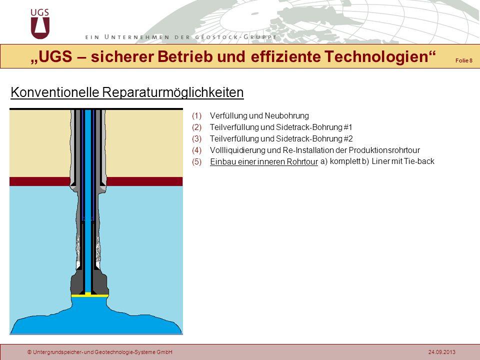 © Untergrundspeicher- und Geotechnologie-Systeme GmbH 24.09.2013 Konventionelle Reparaturmöglichkeiten UGS – sicherer Betrieb und effiziente Technolog