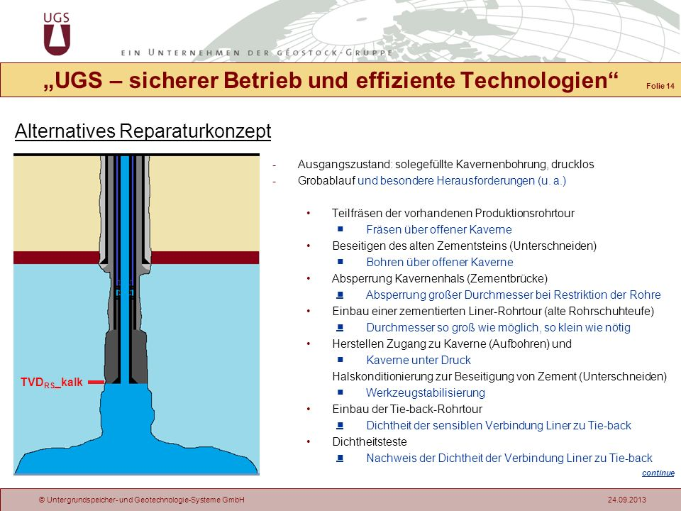 © Untergrundspeicher- und Geotechnologie-Systeme GmbH 24.09.2013 Alternatives Reparaturkonzept UGS – sicherer Betrieb und effiziente Technologien -Aus