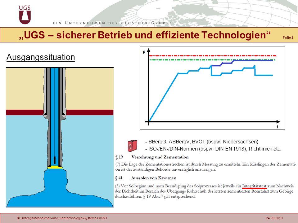 © Untergrundspeicher- und Geotechnologie-Systeme GmbH 24.09.2013 Ausgangssituation -Fertig gesolte Kavernenbohrung und mit Sole gefüllt -Ankerrohrtour