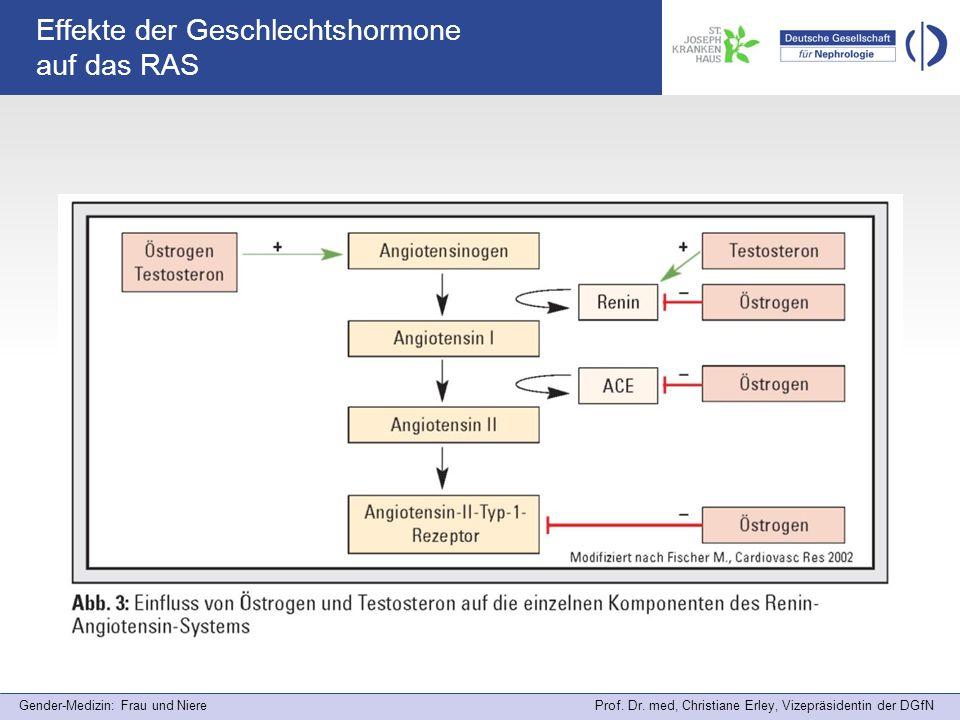 Gender-Medizin: Frau und Niere Prof. Dr. med, Christiane Erley, Vizepräsidentin der DGfN Effekte der Geschlechtshormone auf das RAS