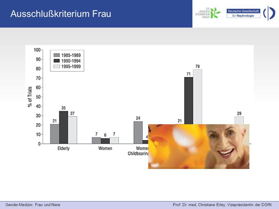 Gender-Medizin: Frau und Niere Prof. Dr. med, Christiane Erley, Vizepräsidentin der DGfN Ausschlußkriterium Frau Arch Intern Med. 2002;162:1682-1688