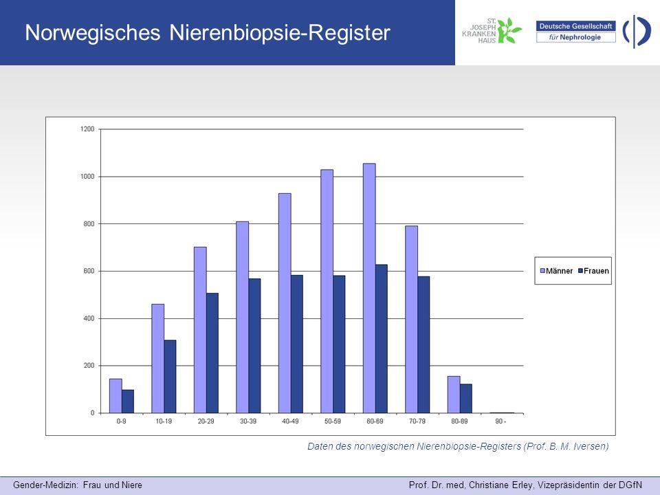 Gender-Medizin: Frau und Niere Prof. Dr. med, Christiane Erley, Vizepräsidentin der DGfN Norwegisches Nierenbiopsie-Register Daten des norwegischen Ni
