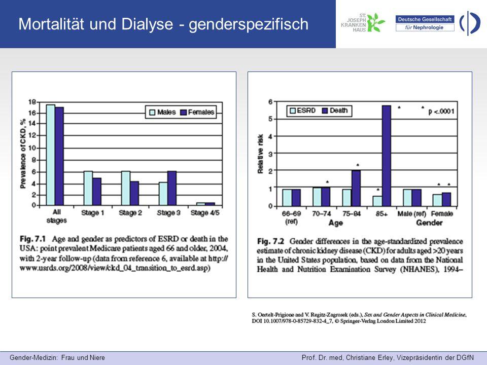 Gender-Medizin: Frau und Niere Prof. Dr. med, Christiane Erley, Vizepräsidentin der DGfN Mortalität und Dialyse - genderspezifisch