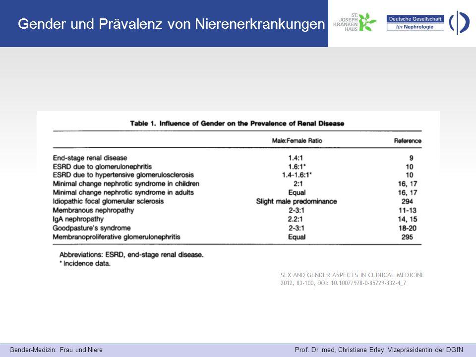 Gender-Medizin: Frau und Niere Prof. Dr. med, Christiane Erley, Vizepräsidentin der DGfN Gender und Prävalenz von Nierenerkrankungen