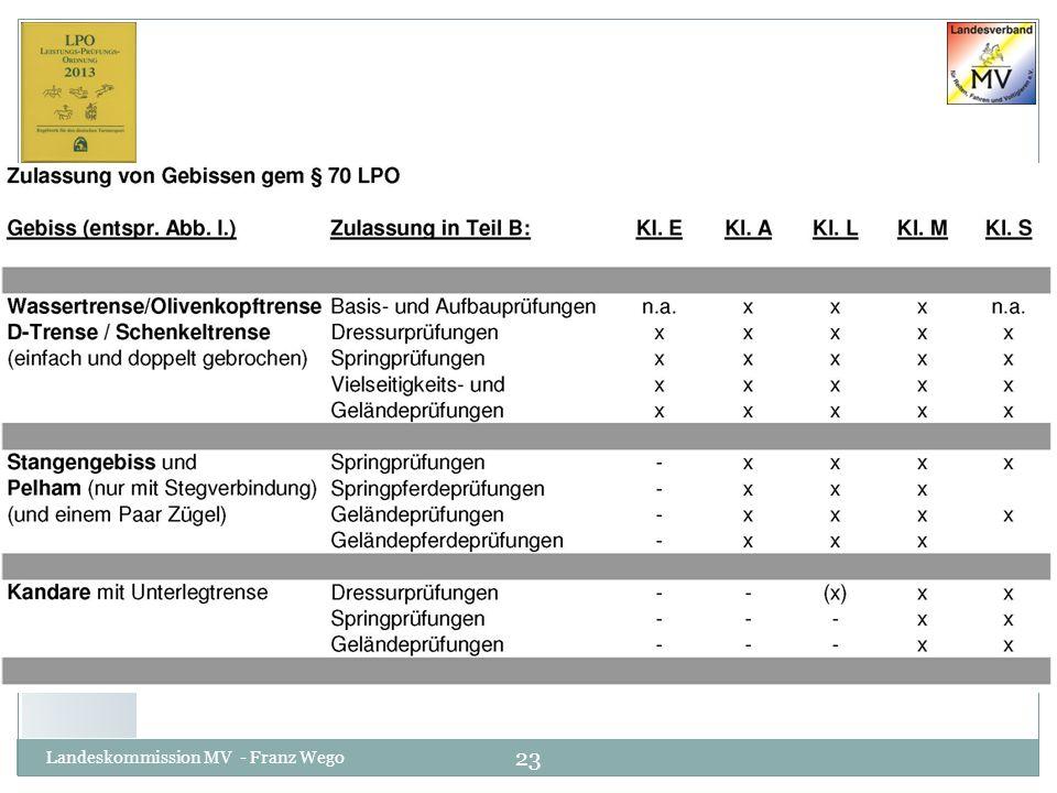23 Landeskommission MV - Franz Wego HORSE MEDIA WEGO www.hippothek.de