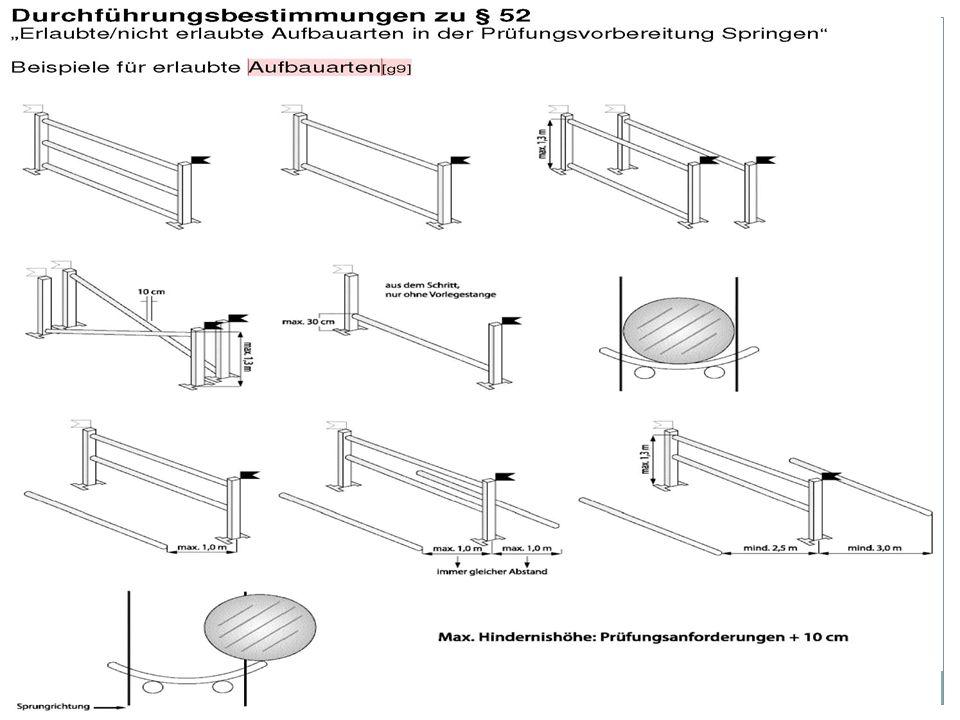 46 Landeskommission MV - Franz Wego HORSE MEDIA WEGO www.hippothek.de