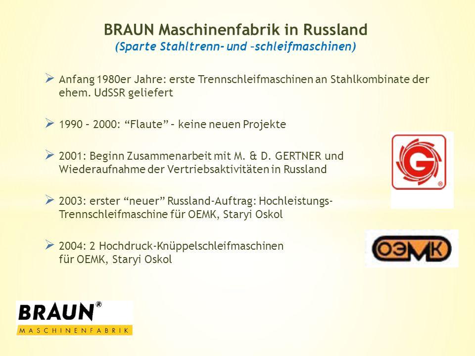 Anfang 1980er Jahre: erste Trennschleifmaschinen an Stahlkombinate der ehem. UdSSR geliefert 1990 – 2000: Flaute – keine neuen Projekte 2001: Beginn Z