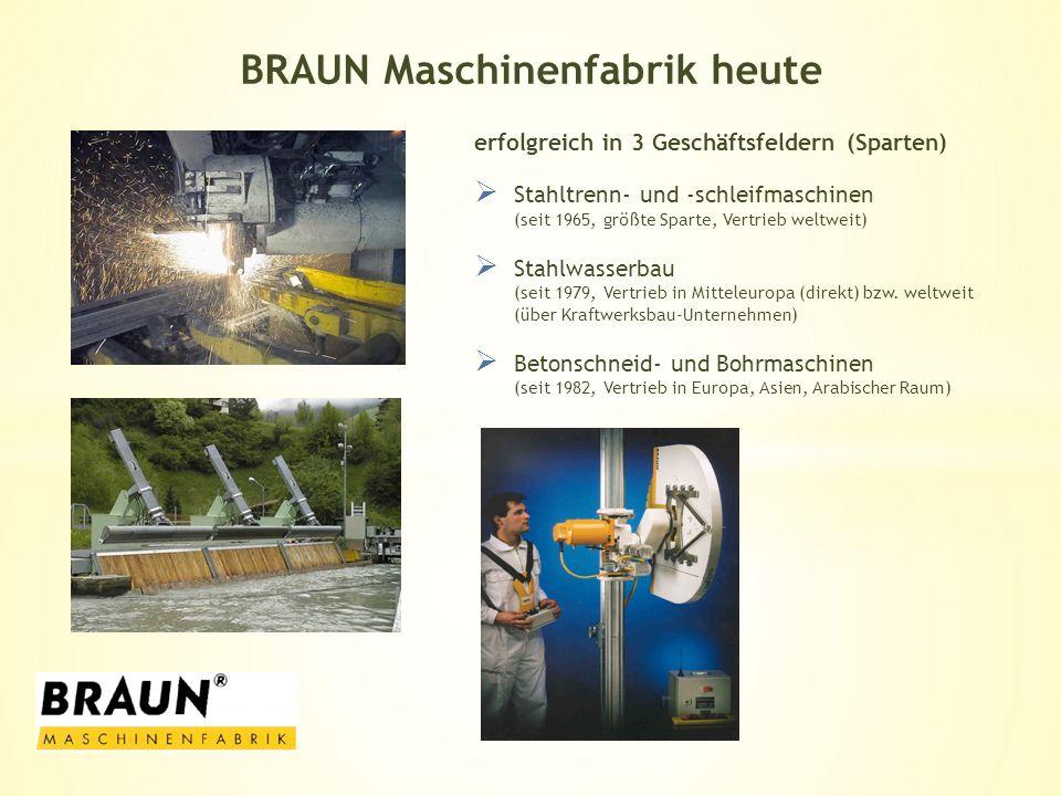 erfolgreich in 3 Geschäftsfeldern (Sparten) Stahltrenn- und -schleifmaschinen (seit 1965, größte Sparte, Vertrieb weltweit) Stahlwasserbau (seit 1979,