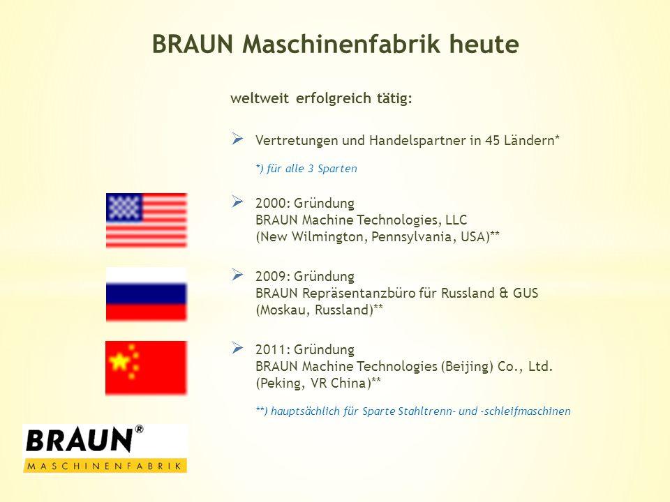 weltweit erfolgreich tätig: Vertretungen und Handelspartner in 45 Ländern* *) für alle 3 Sparten 2000: Gründung BRAUN Machine Technologies, LLC (New W