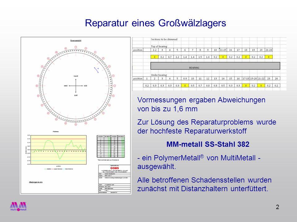 2 Vormessungen ergaben Abweichungen von bis zu 1,6 mm Zur Lösung des Reparaturproblems wurde der hochfeste Reparaturwerkstoff MM-metall SS-Stahl 382 -