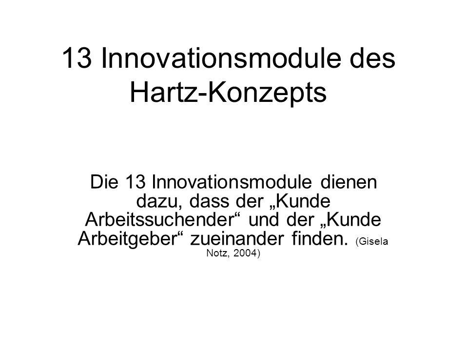 13 Innovationsmodule des Hartz-Konzepts Die 13 Innovationsmodule dienen dazu, dass der Kunde Arbeitssuchender und der Kunde Arbeitgeber zueinander fin