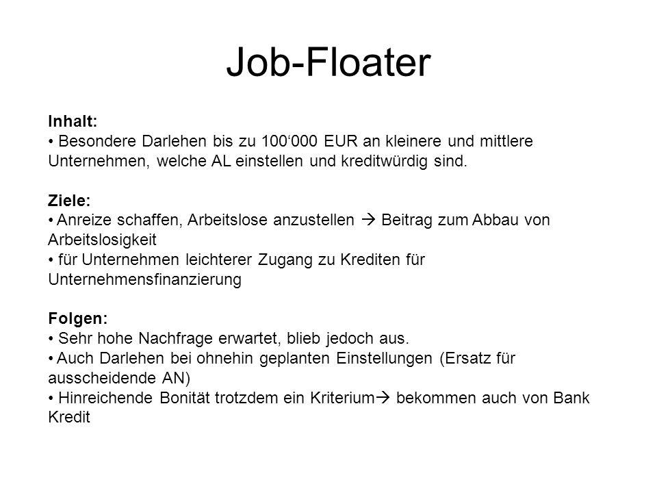 Job-Floater Inhalt: Besondere Darlehen bis zu 100000 EUR an kleinere und mittlere Unternehmen, welche AL einstellen und kreditwürdig sind. Ziele: Anre