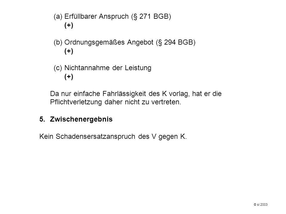 (a)Erfüllbarer Anspruch (§ 271 BGB) (+) (b)Ordnungsgemäßes Angebot (§ 294 BGB) (+) (c)Nichtannahme der Leistung (+) Da nur einfache Fahrlässigkeit des
