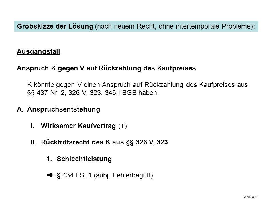 D.Ergebnis K kann von V die Rückzahlung des Kaufpreises Zug-um-Zug gegen Nutzungsersatz verlangen (ggf.