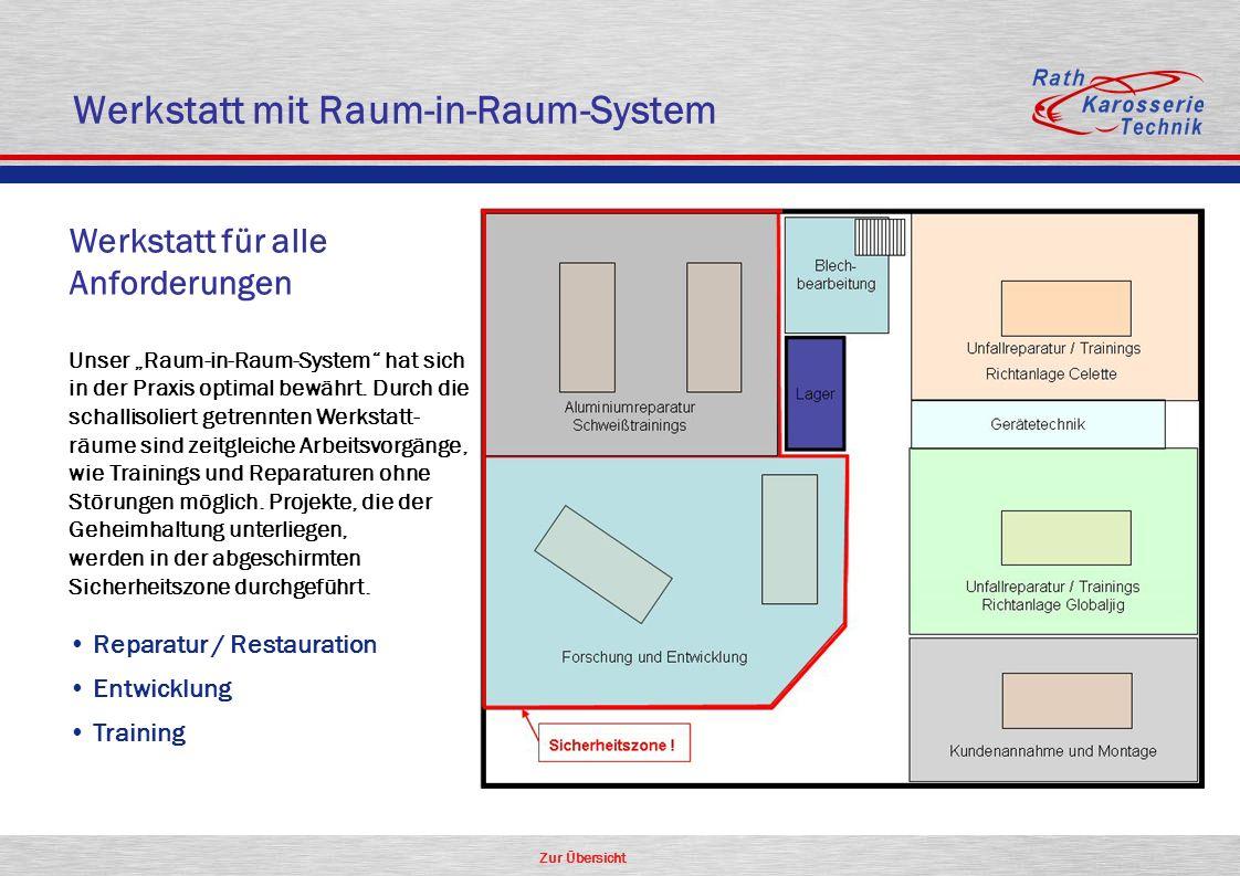 Zur Übersicht Werkstatt für alle Anforderungen Unser Raum-in-Raum-System hat sich in der Praxis optimal bewährt. Durch die schallisoliert getrennten W