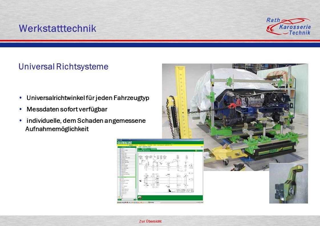 Zur Übersicht Universal Richtsysteme Universalrichtwinkel für jeden Fahrzeugtyp Messdaten sofort verfügbar individuelle, dem Schaden angemessene Aufna