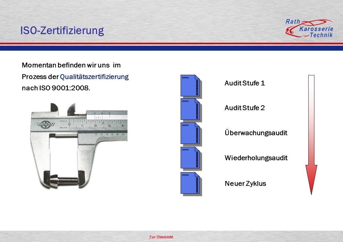 Zur Übersicht Momentan befinden wir uns im Prozess der Qualitätszertifizierung nach ISO 9001:2008. Audit Stufe 1 Audit Stufe 2 Überwachungsaudit Wiede