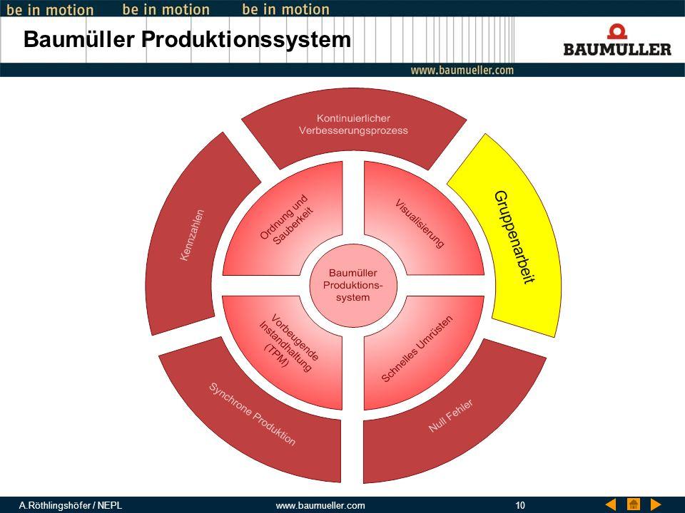A.Röthlingshöfer / NEPLwww.baumueller.com10 Baumüller Produktionssystem