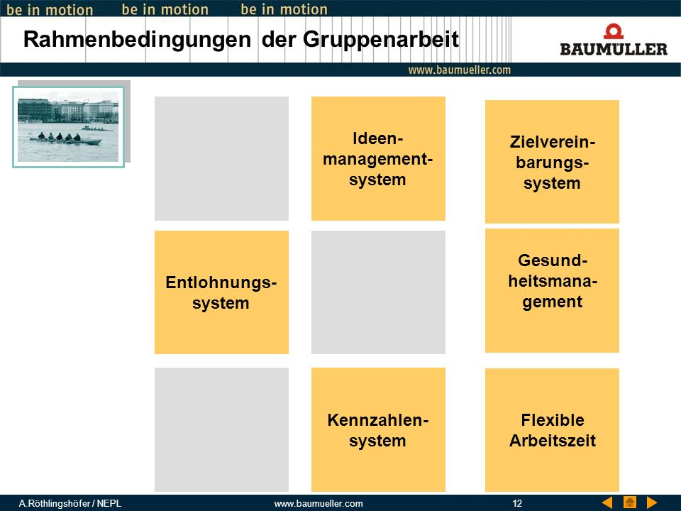 A.Röthlingshöfer / NEPLwww.baumueller.com12 Rahmenbedingungen der Gruppenarbeit Ideen- management- system Gesund- heitsmana- gement Entlohnungs- syste