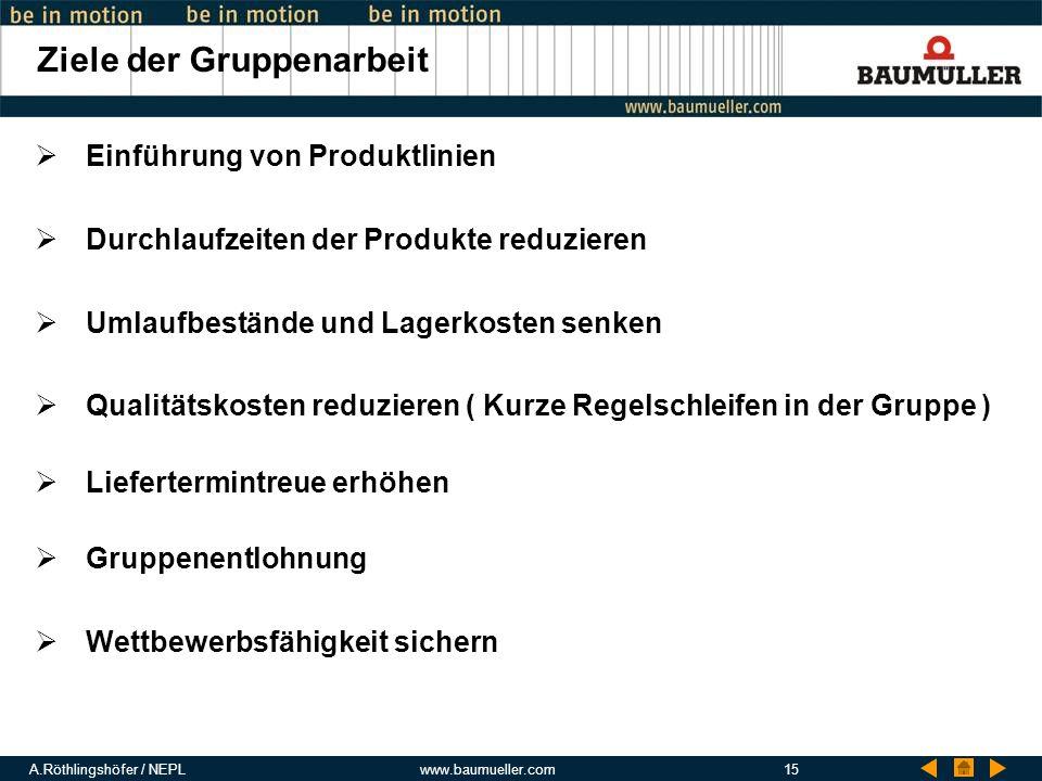 A.Röthlingshöfer / NEPLwww.baumueller.com15 Ziele der Gruppenarbeit Einführung von Produktlinien Durchlaufzeiten der Produkte reduzieren Umlaufbeständ