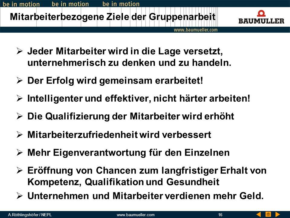 A.Röthlingshöfer / NEPLwww.baumueller.com16 Mitarbeiterbezogene Ziele der Gruppenarbeit Jeder Mitarbeiter wird in die Lage versetzt, unternehmerisch z