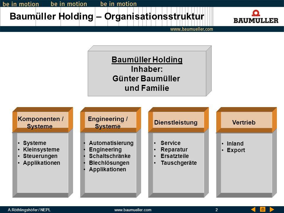A.Röthlingshöfer / NEPLwww.baumueller.com2 Baumüller Holding – Organisationsstruktur Baumüller Holding Inhaber: Günter Baumüller und Familie Systeme K