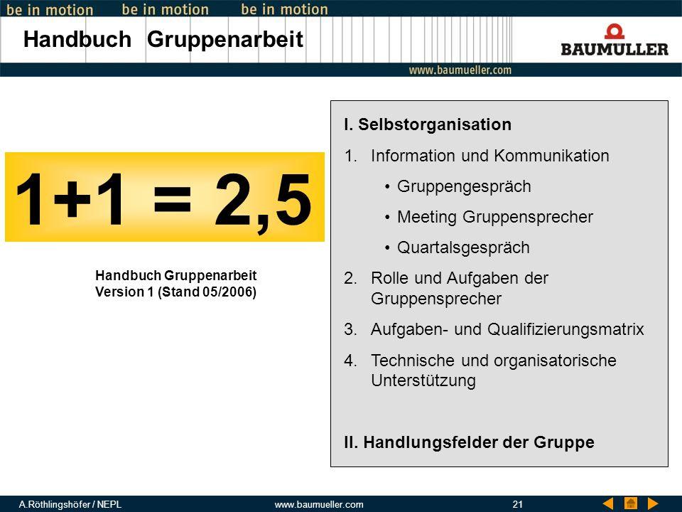 A.Röthlingshöfer / NEPLwww.baumueller.com21 Handbuch Gruppenarbeit I. Selbstorganisation 1.Information und Kommunikation Gruppengespräch Meeting Grupp
