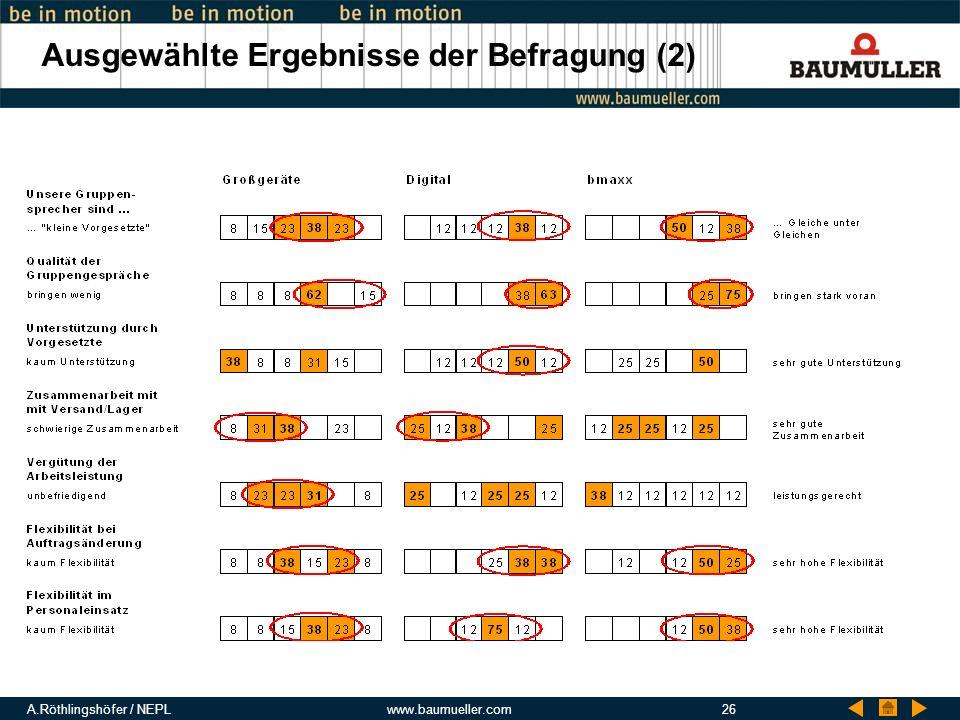 A.Röthlingshöfer / NEPLwww.baumueller.com26 Ausgewählte Ergebnisse der Befragung (2)