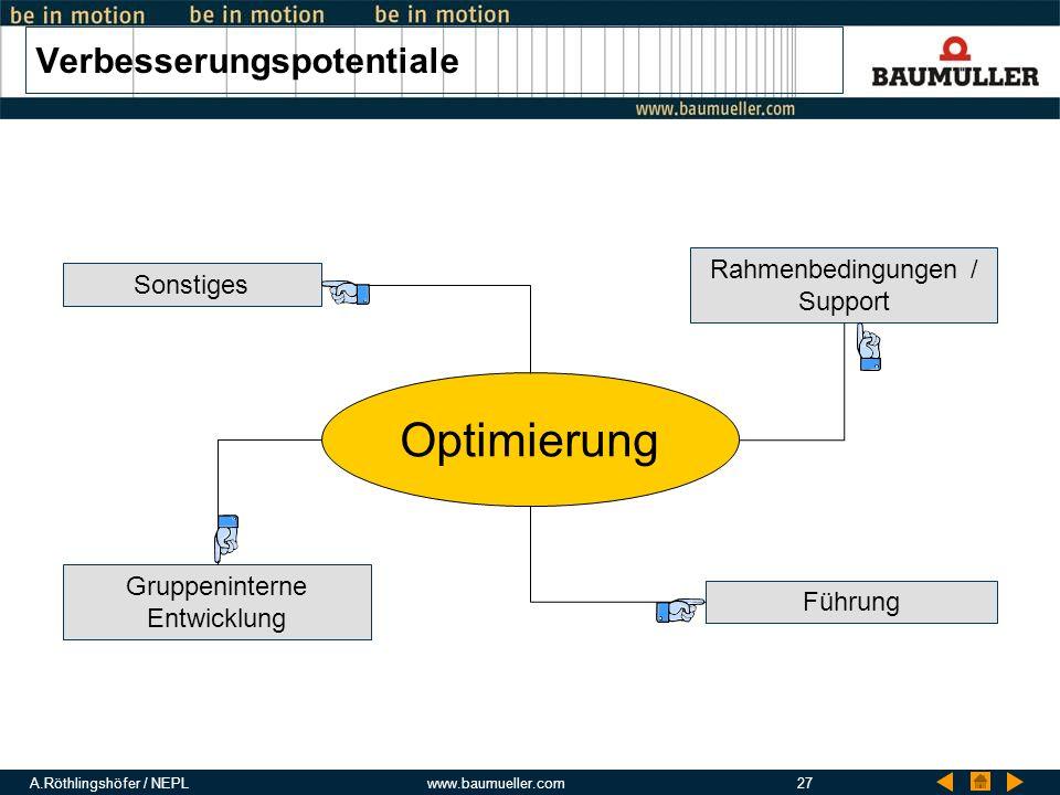 A.Röthlingshöfer / NEPLwww.baumueller.com27 Verbesserungspotentiale Sonstiges Rahmenbedingungen / Support Gruppeninterne Entwicklung Führung Optimieru