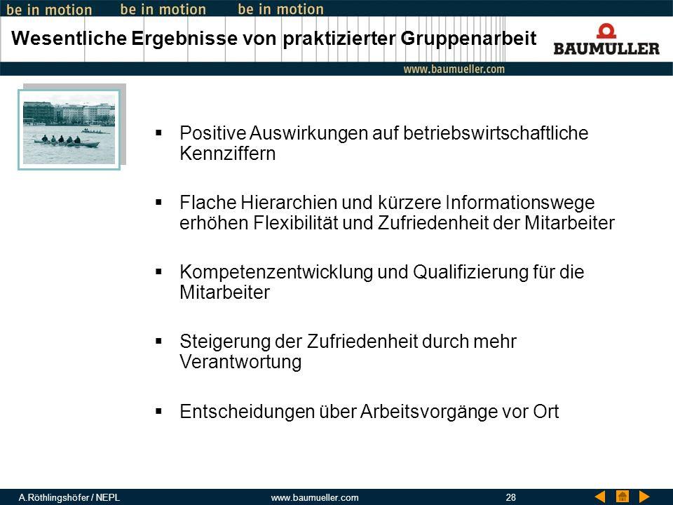 A.Röthlingshöfer / NEPLwww.baumueller.com28 Wesentliche Ergebnisse von praktizierter Gruppenarbeit Positive Auswirkungen auf betriebswirtschaftliche K