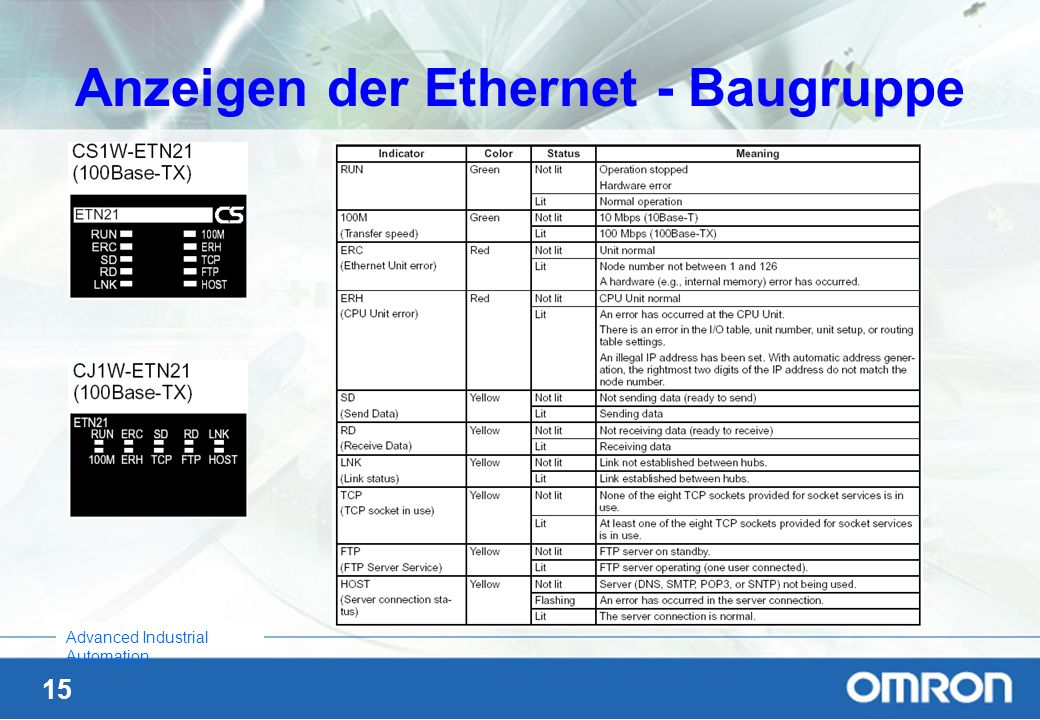 15 Advanced Industrial Automation Anzeigen der Ethernet - Baugruppe