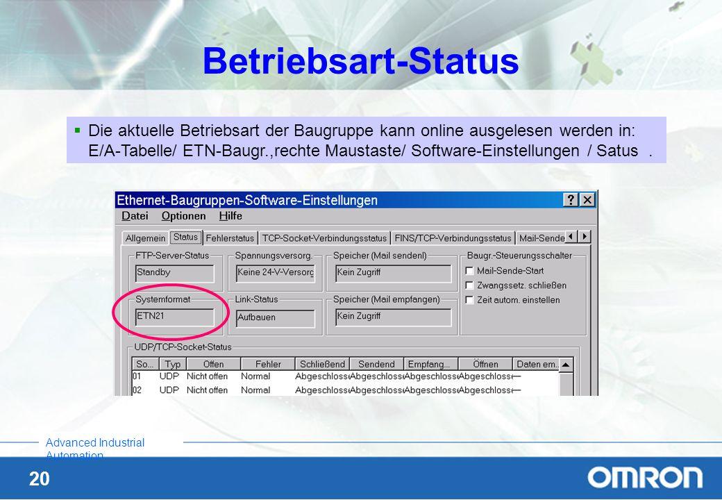 20 Advanced Industrial Automation Betriebsart-Status Die aktuelle Betriebsart der Baugruppe kann online ausgelesen werden in: E/A-Tabelle/ ETN-Baugr.,