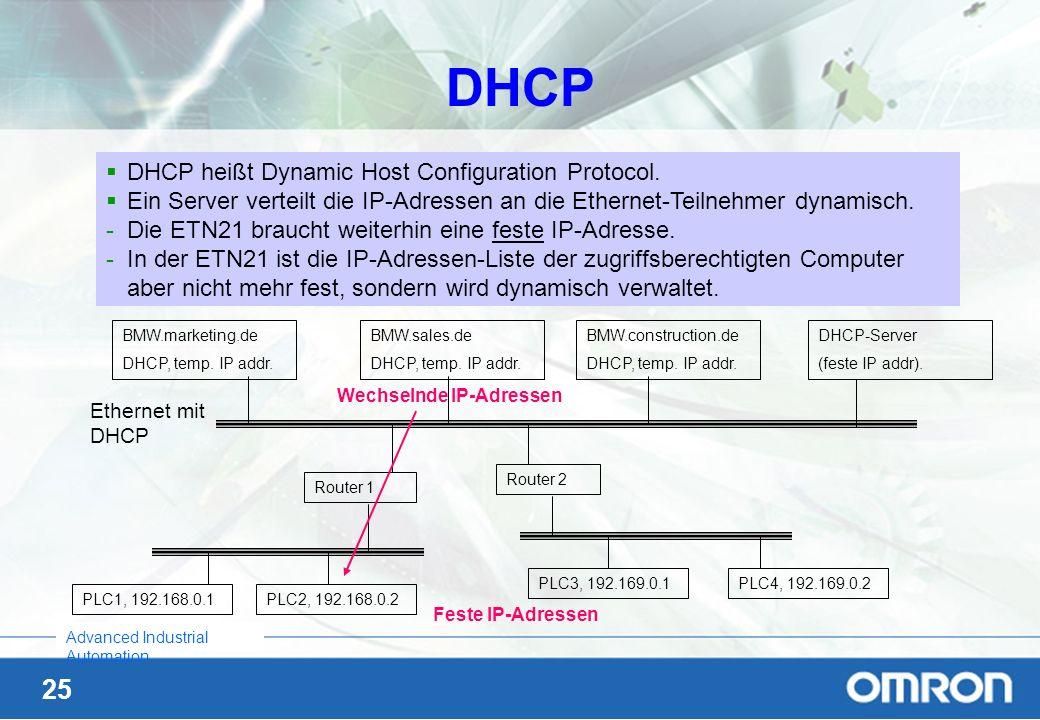 25 Advanced Industrial Automation DHCP BMW.marketing.de DHCP, temp. IP addr. BMW.sales.de DHCP, temp. IP addr. BMW.construction.de DHCP, temp. IP addr