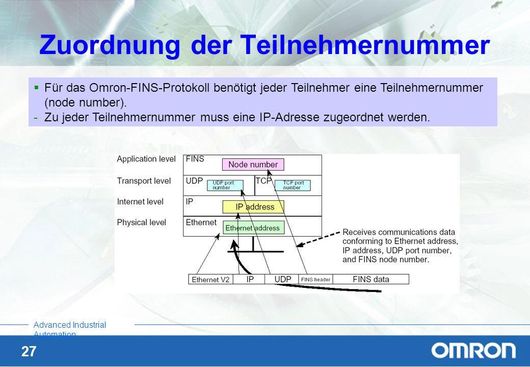 27 Advanced Industrial Automation Zuordnung der Teilnehmernummer Für das Omron-FINS-Protokoll benötigt jeder Teilnehmer eine Teilnehmernummer (node nu