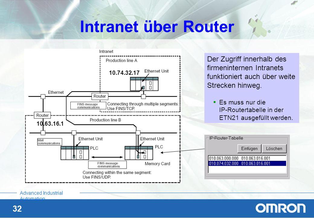 32 Advanced Industrial Automation Intranet über Router Der Zugriff innerhalb des firmeninternen Intranets funktioniert auch über weite Strecken hinweg