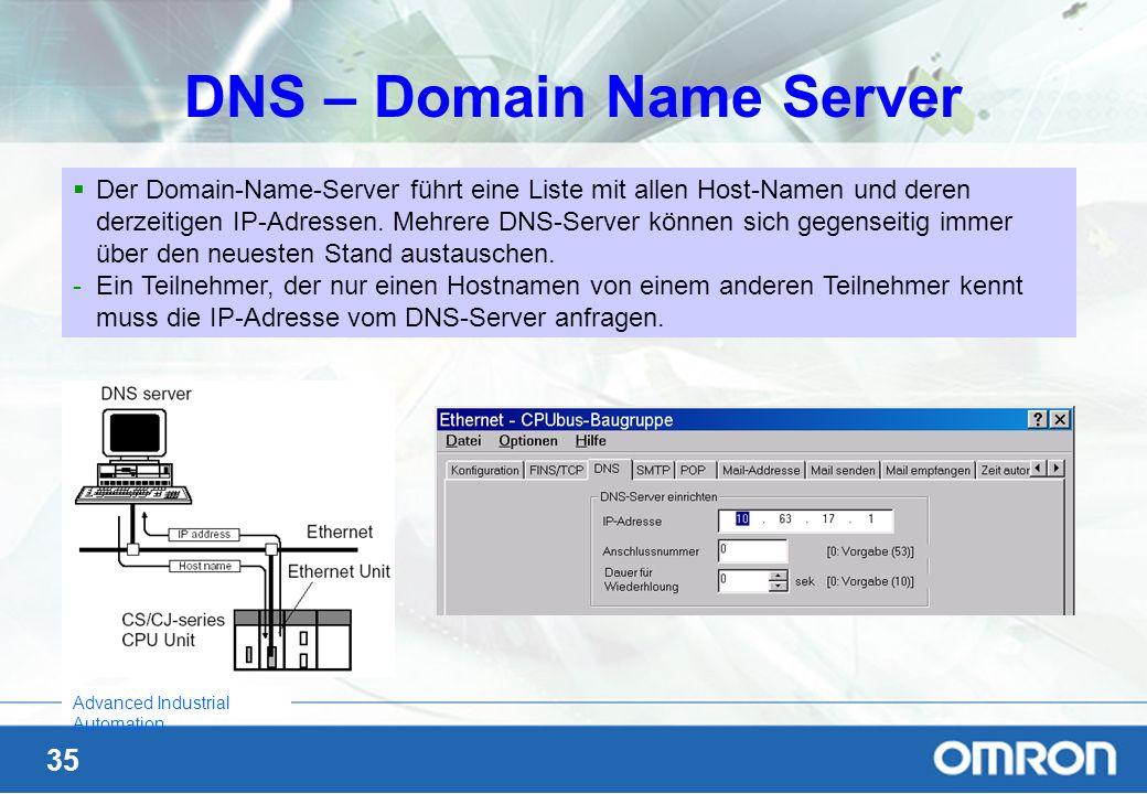 35 Advanced Industrial Automation DNS – Domain Name Server Der Domain-Name-Server führt eine Liste mit allen Host-Namen und deren derzeitigen IP-Adres